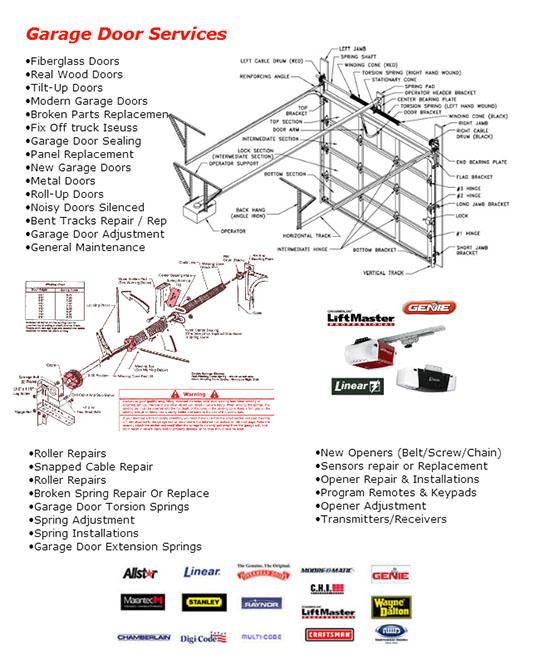 AGM Garage Door Repair Santa Clarita | 20000 Plum Canyon Rd #1328 Santa  Clarita,